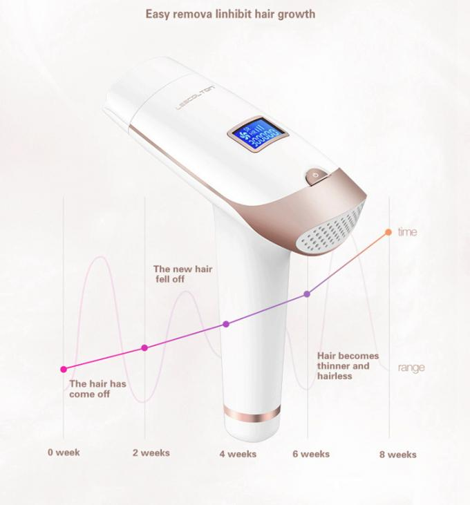 Durable Home Laser Hair Removal Machine , Ipl Hair Removal Home Device Epilator T009i